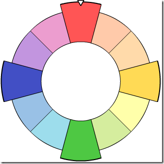 Choosing A Web Color Scheme
